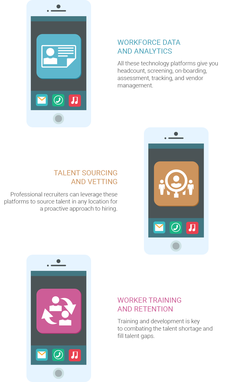 HR technology apps